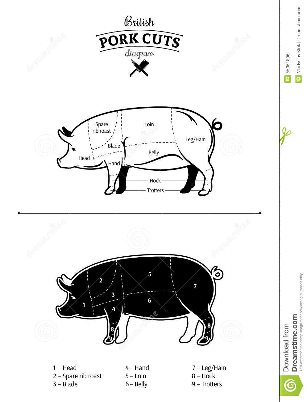 hight resolution of british pork cuts diagram