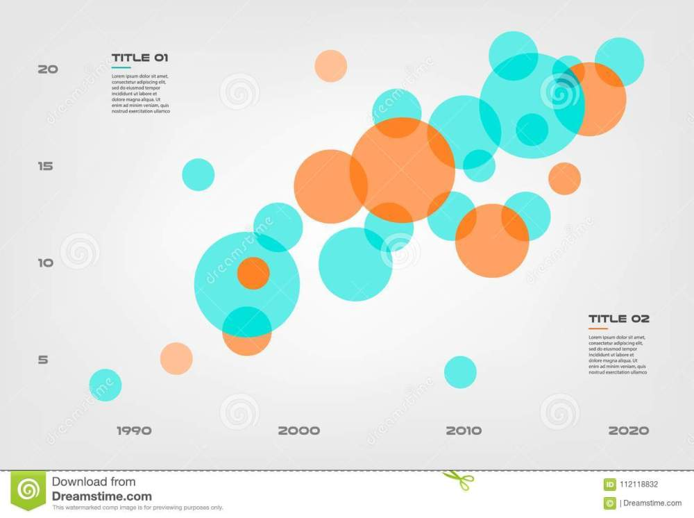 medium resolution of bubble chart with elements venn diagram infographics for three circle design vector and marketing can be