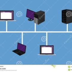 Star Bus Network Topology Diagram 3 Wire Switch Wiring Stock Photo Cartoondealer 50152734