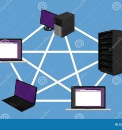 bus network topology lan design networking hardware backbone connected [ 1300 x 870 Pixel ]