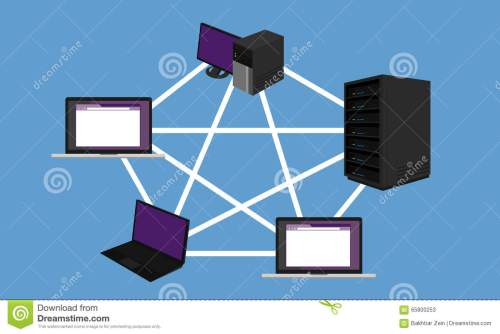 small resolution of bus network topology lan design networking hardware backbone connected
