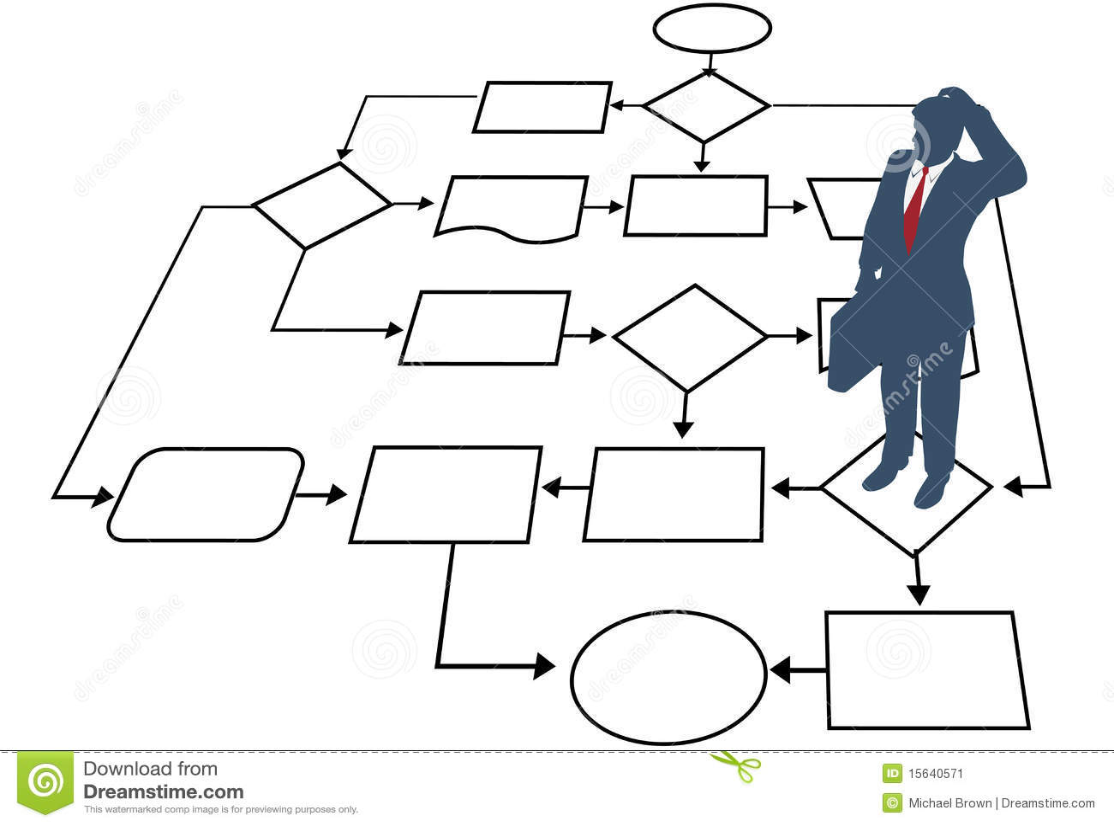confusing process flow diagram ducar 110cc quad wiring business man decision management flowchart stock