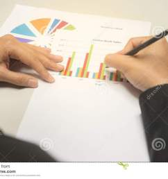 business man looking and writing at business charts graphs and documents background for analyzing the [ 1300 x 957 Pixel ]
