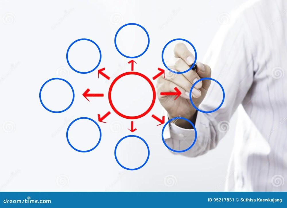 medium resolution of business man writing diagram of distribution