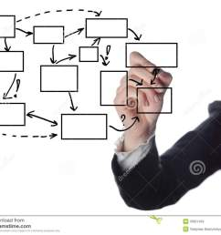 business man writing process flowchart diagram [ 1300 x 1081 Pixel ]