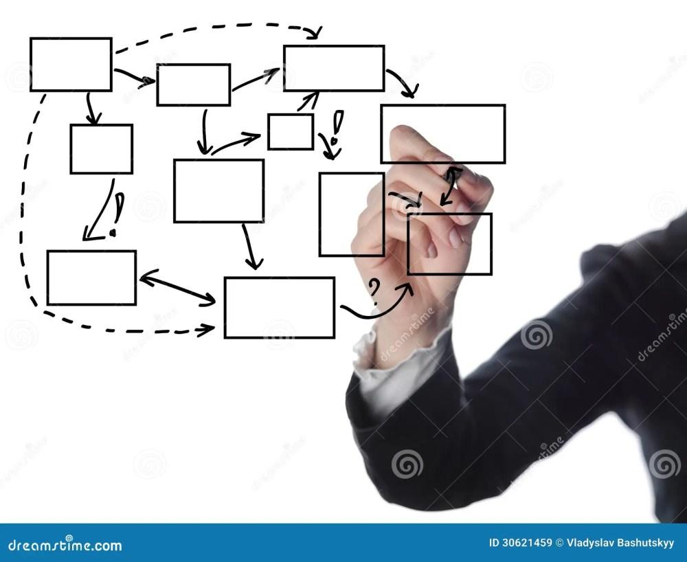 medium resolution of business man writing process flowchart diagram