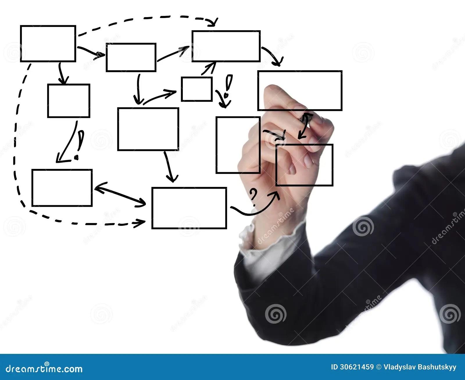 hight resolution of business man writing process flowchart diagram