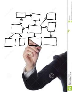 Business man writing process flowchart diagram on whiteboard also stock photo image rh dreamstime