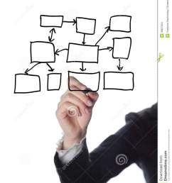 business man writing process flowchart diagram [ 1061 x 1300 Pixel ]