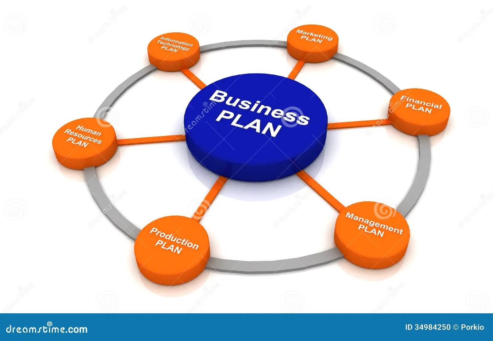 hight resolution of business plan concept diagram chart management multicolor circle illustration 34984250 megapixl