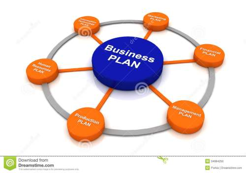 small resolution of business plan concept diagram chart management multicolor circle illustration 34984250 megapixl