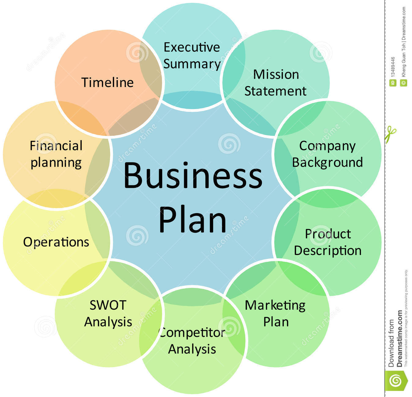 hight resolution of business plan management components strategy concept diagram illustration