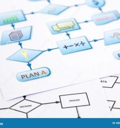 business plan process flow chart [ 1300 x 957 Pixel ]