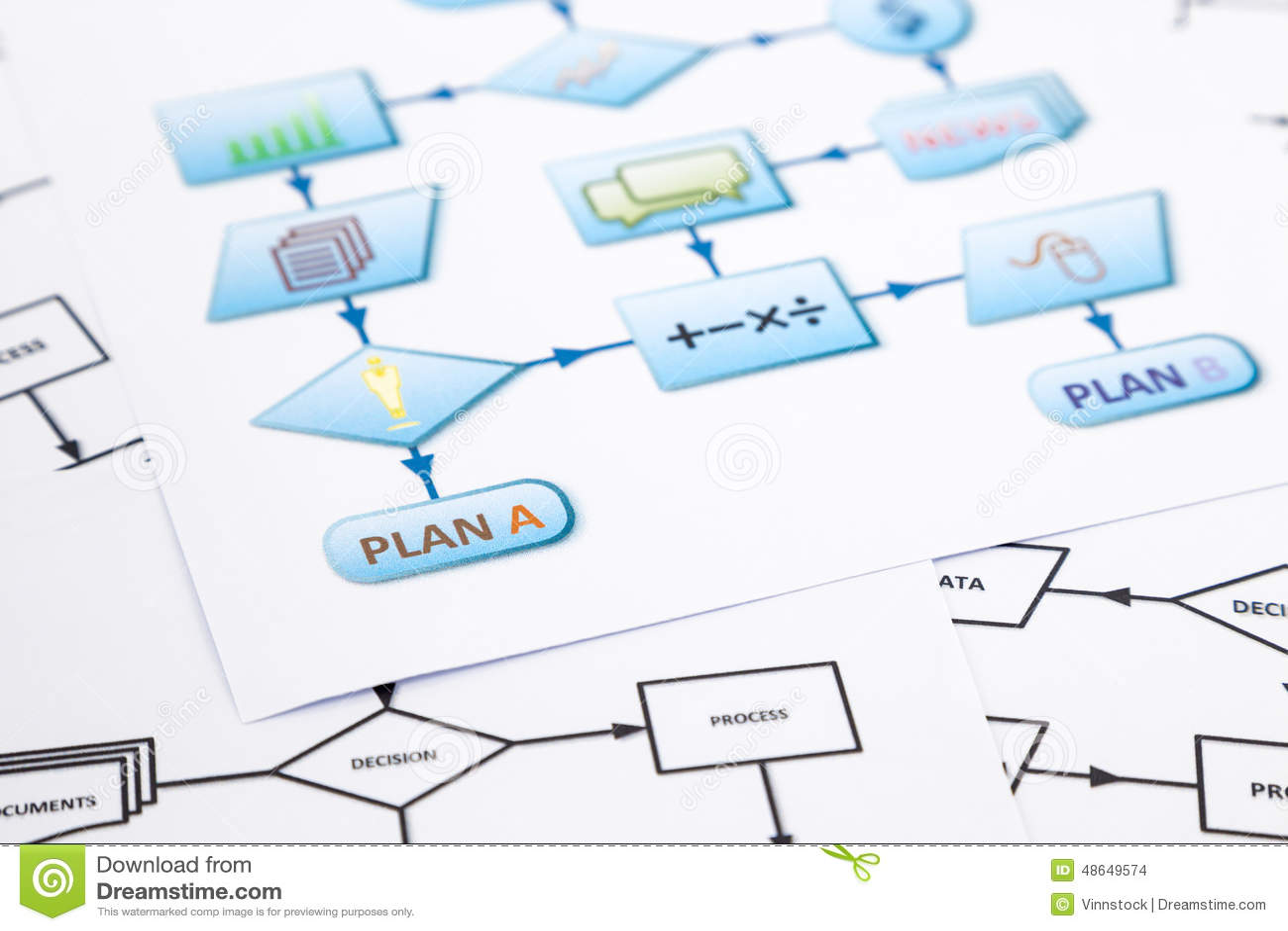 hight resolution of business plan process flow chart