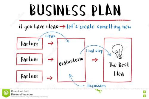 small resolution of business plan strategy diagram concept