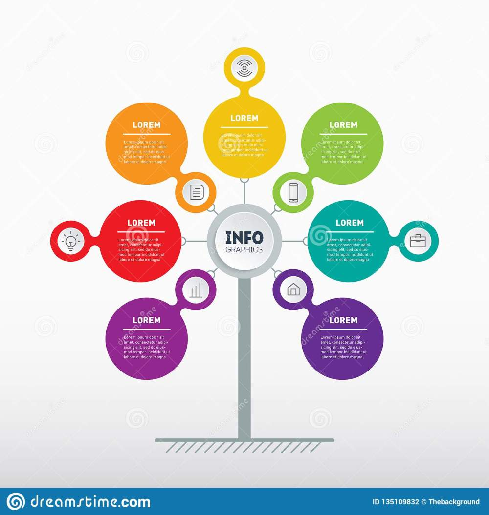 medium resolution of web template of tree info chart or diagram vector info graphic of technology or education process with 7 steps