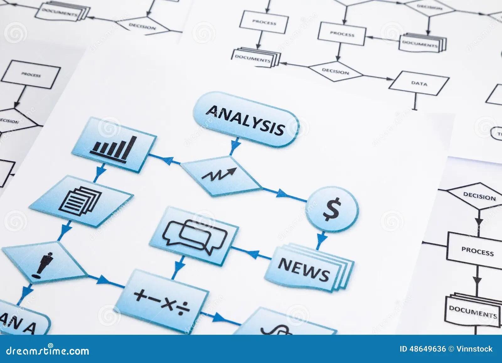 business process flow diagram symbols wiring explained analysis worksheets stock photo image