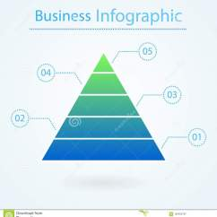 Blank Pyramid Diagram 5 Wiring For Three Way Light Switch With Dimmer Business Infographic Levels Marketing