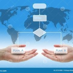 Risk Decision Tree Diagram 2001 Ez Go Txt Wiring Business Plan Concept Royalty Free Stock Photos