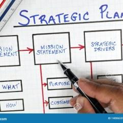 Strategic Planning Framework Diagram Coil Wiring Vw Beetle Business Stock Image