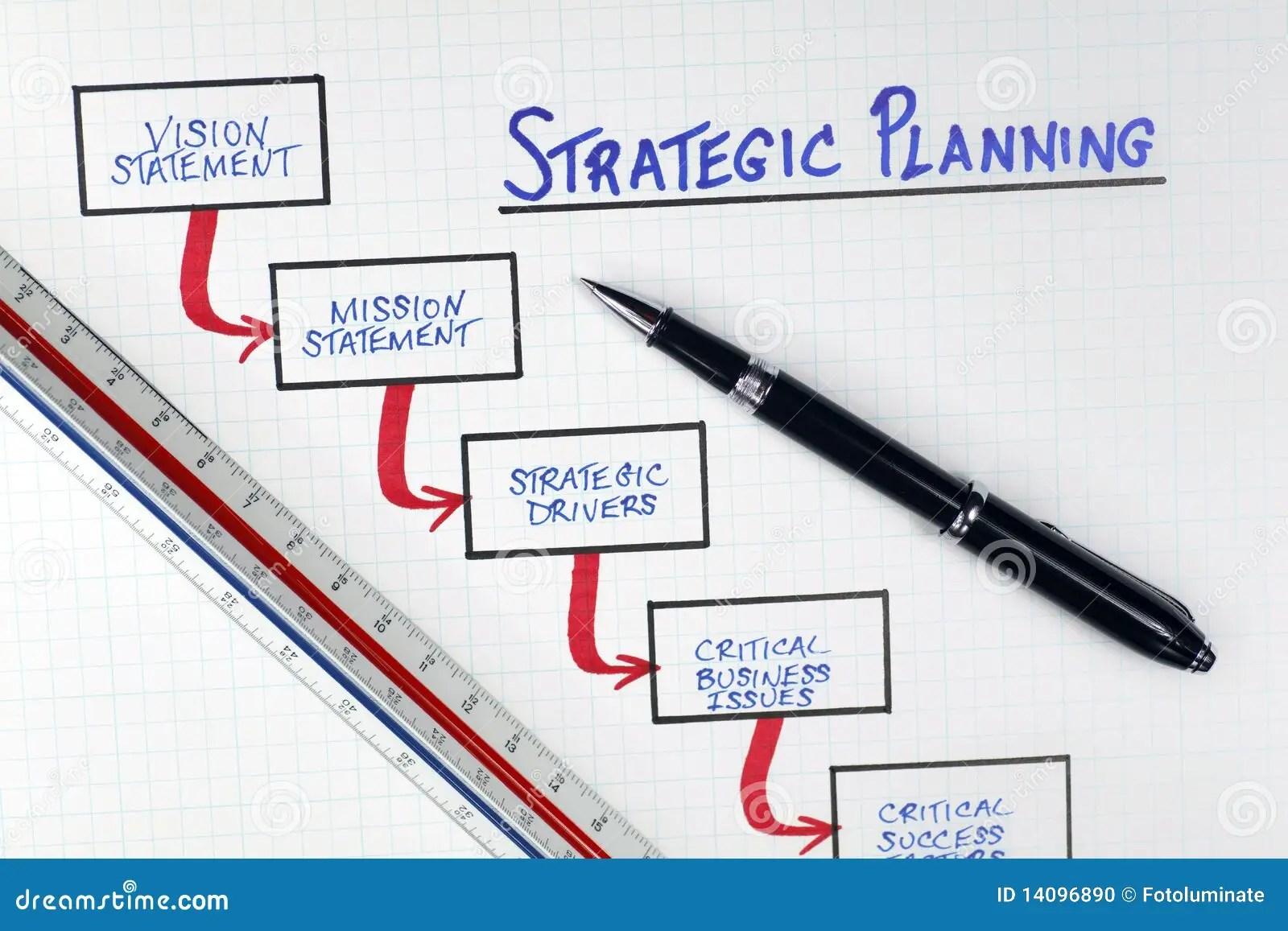 strategic planning framework diagram 1998 honda civic hatchback radio wiring business stock photo
