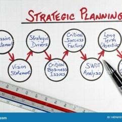 Strategic Planning Framework Diagram Vectra C Stereo Wiring Business Stock Image
