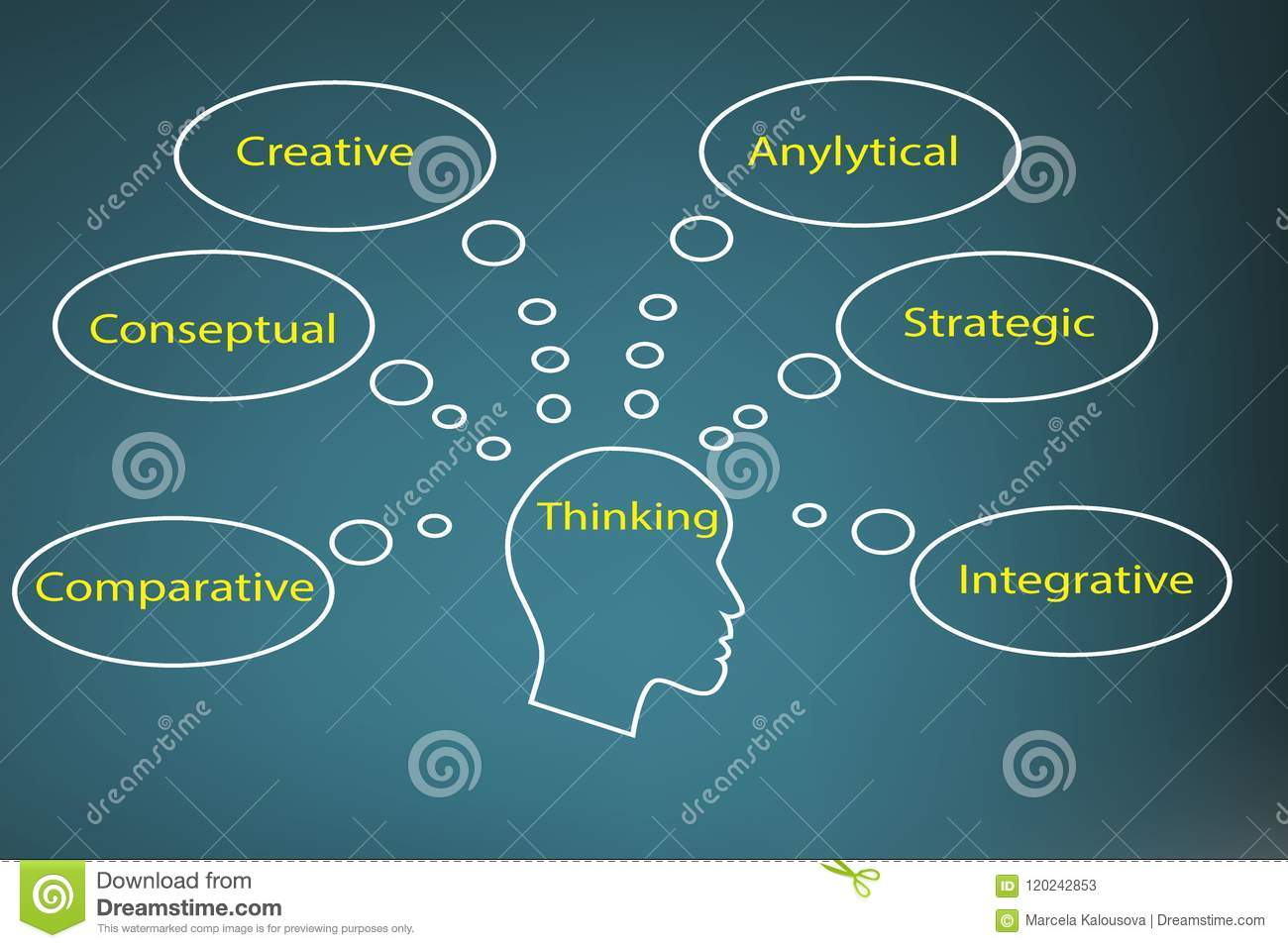 hight resolution of business writing various thinking of human