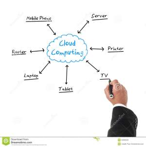 Businessman Drawing A Diagram About Cloud Computing