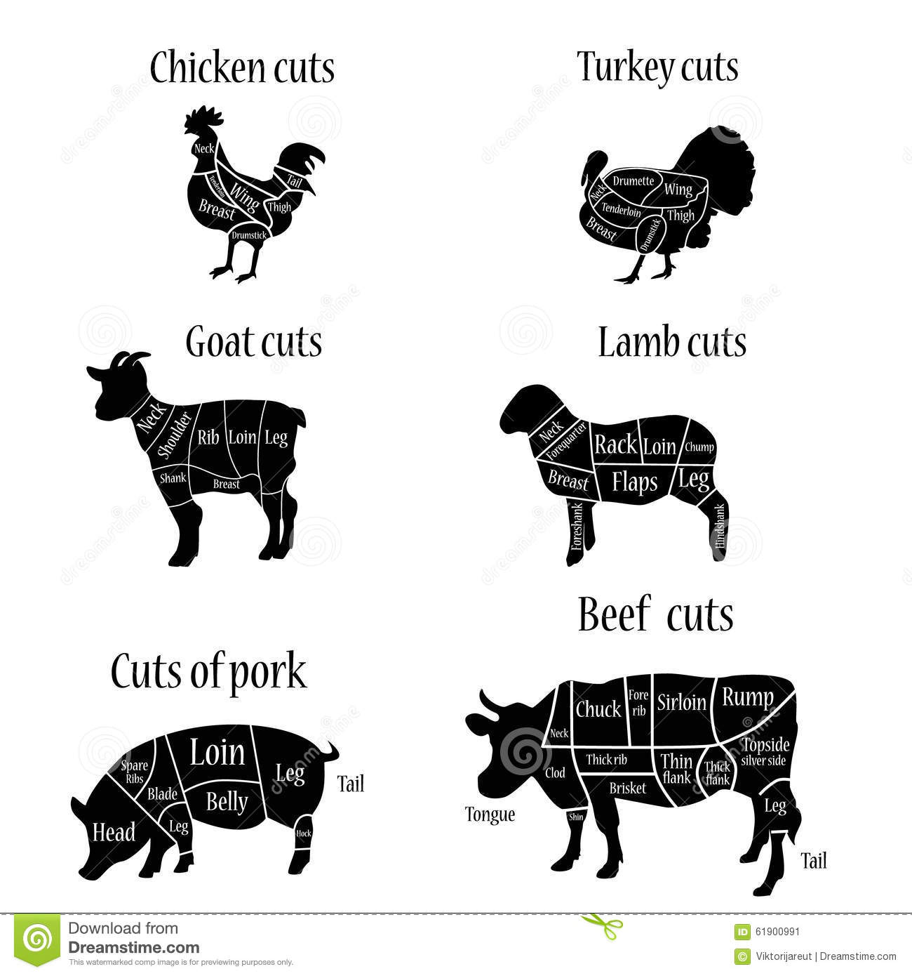 Butcher Chart Stock Illustration Illustration Of Pork