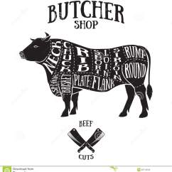 Cow Meat Diagram Iron Carbon Equilibrium Phase Butcher Cuts Scheme Of Beef Stock Vector - Image: 55714543
