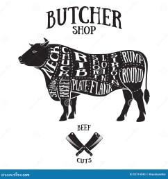 butcher cuts scheme of beef [ 1300 x 1390 Pixel ]