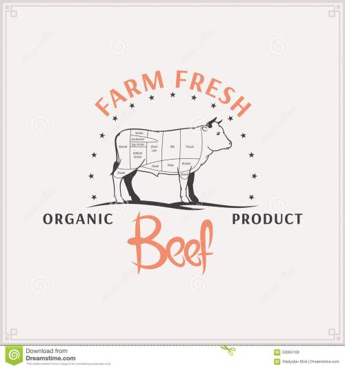 small resolution of butcher shop label template beef cuts diagram