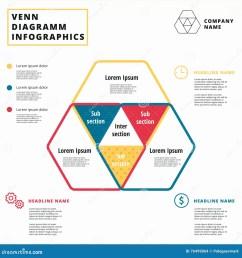 c rculos del vector del diagrama de venn dise o de la plantilla de infographics el traslapo forma para el ejemplo del gr fico del sistema o de la l gica [ 1300 x 1390 Pixel ]