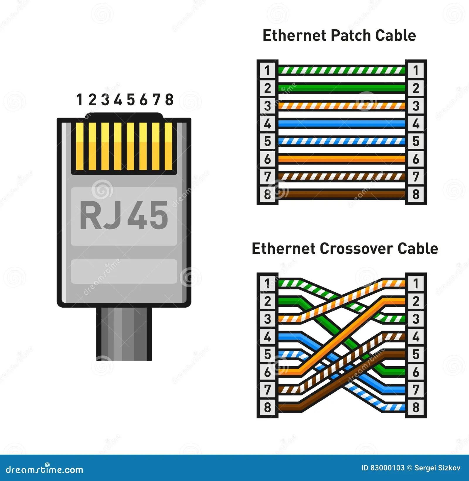 For The Cat5 Cable Rj45 Jack Wiring Diagram Free Download C 243 Digo De Cor De Pinout Do Conector Dos Ethernet Em Linha