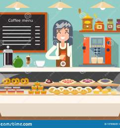cafe coffee shop woman business interior female seller bakery taste sweets flat design vector illustration [ 1600 x 1398 Pixel ]