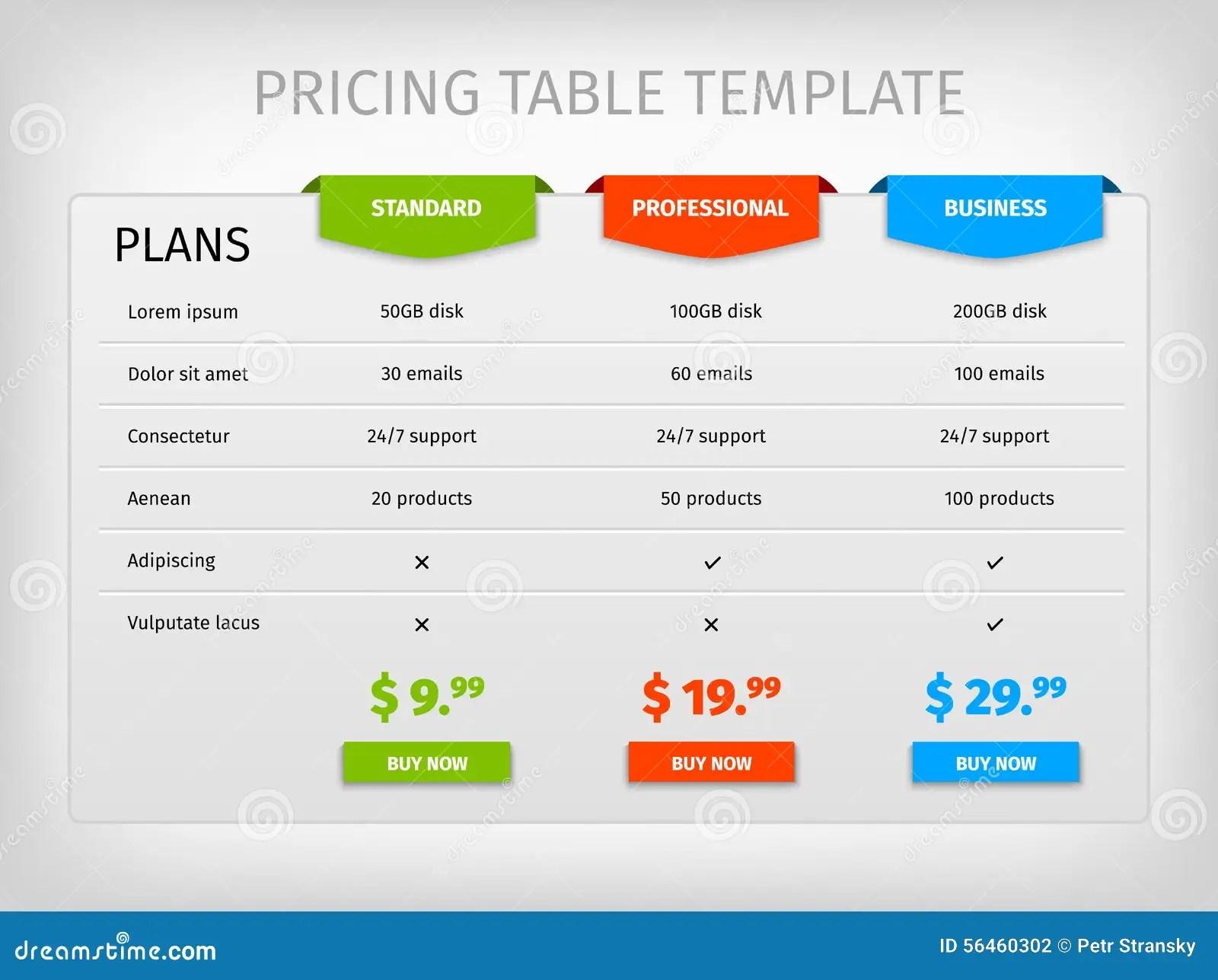 Calibre Colore De Table D Evaluation De Comparaison