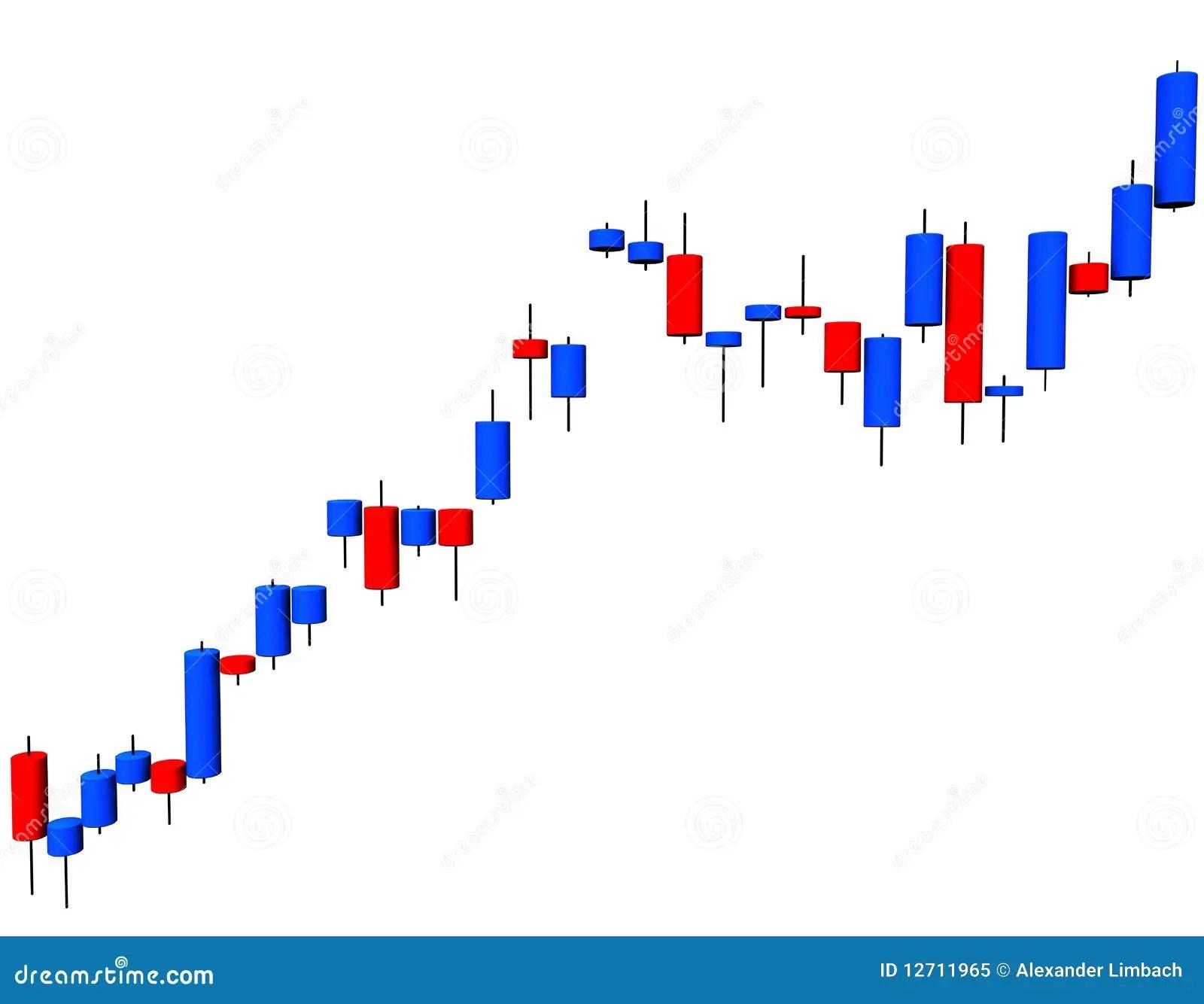 Diagram Of Bull Candlestick Chart Stock Illustration Image Of Exchange