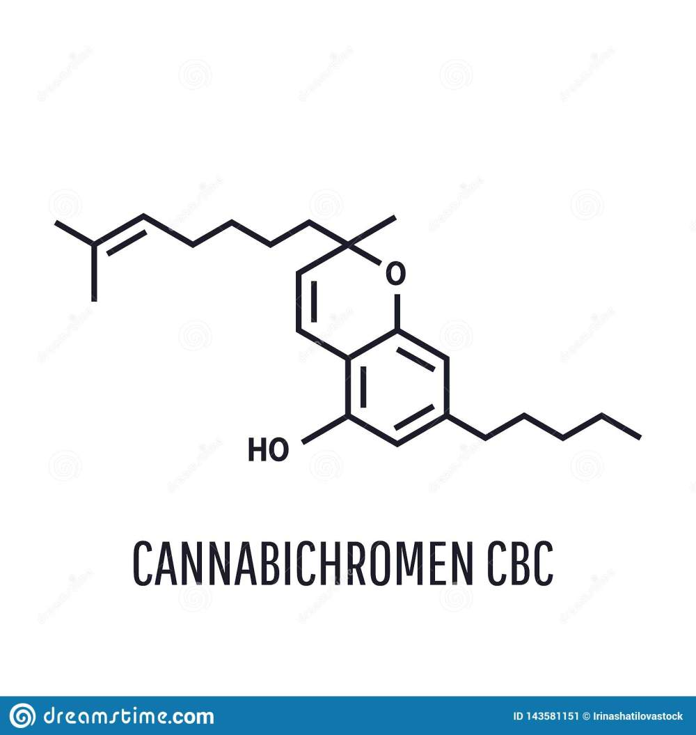medium resolution of cannabichromen cbc vector illustration within the cannabis plant cbc occurs mainly as cannabichromenic acid