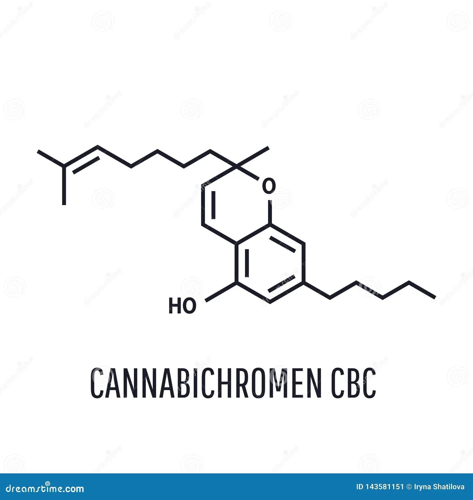 hight resolution of cannabichromen cbc vector illustration within the cannabis plant cbc occurs mainly as cannabichromenic acid