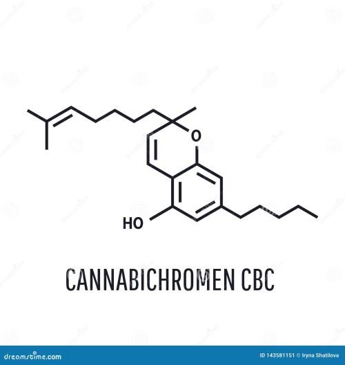 small resolution of cannabichromen cbc vector illustration within the cannabis plant cbc occurs mainly as cannabichromenic acid