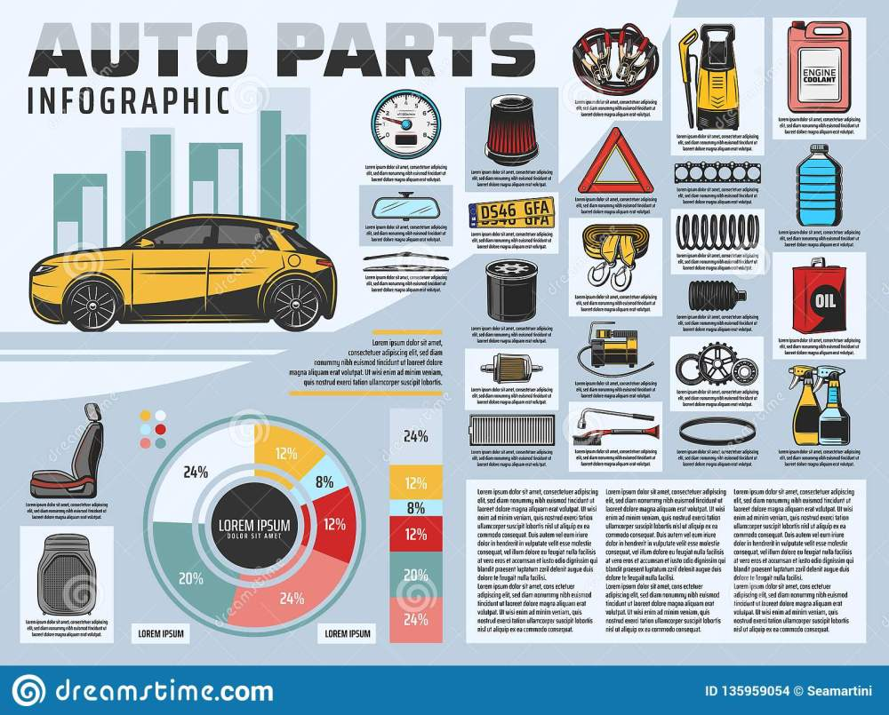 medium resolution of vehicle motor oil air filter and gears bar graph or chart car seat wiper blades and mirror engine belt spring and number plate vector diagram