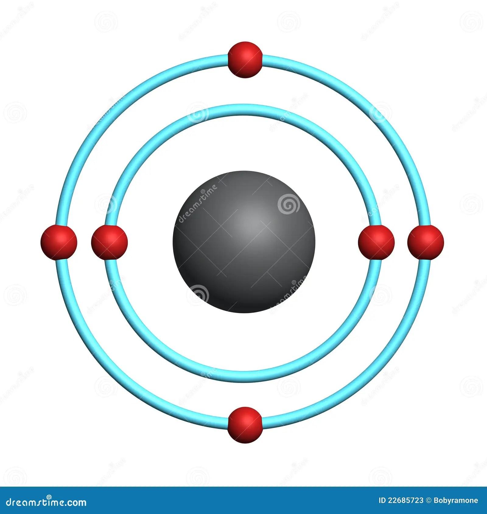neon atom diagram uml tool open source carbon on white background stock illustration