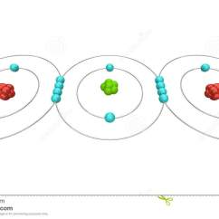 Atomic Symbol Diagram Vectra C Stereo Wiring Carbon Dioxide Co2 Stock Illustration