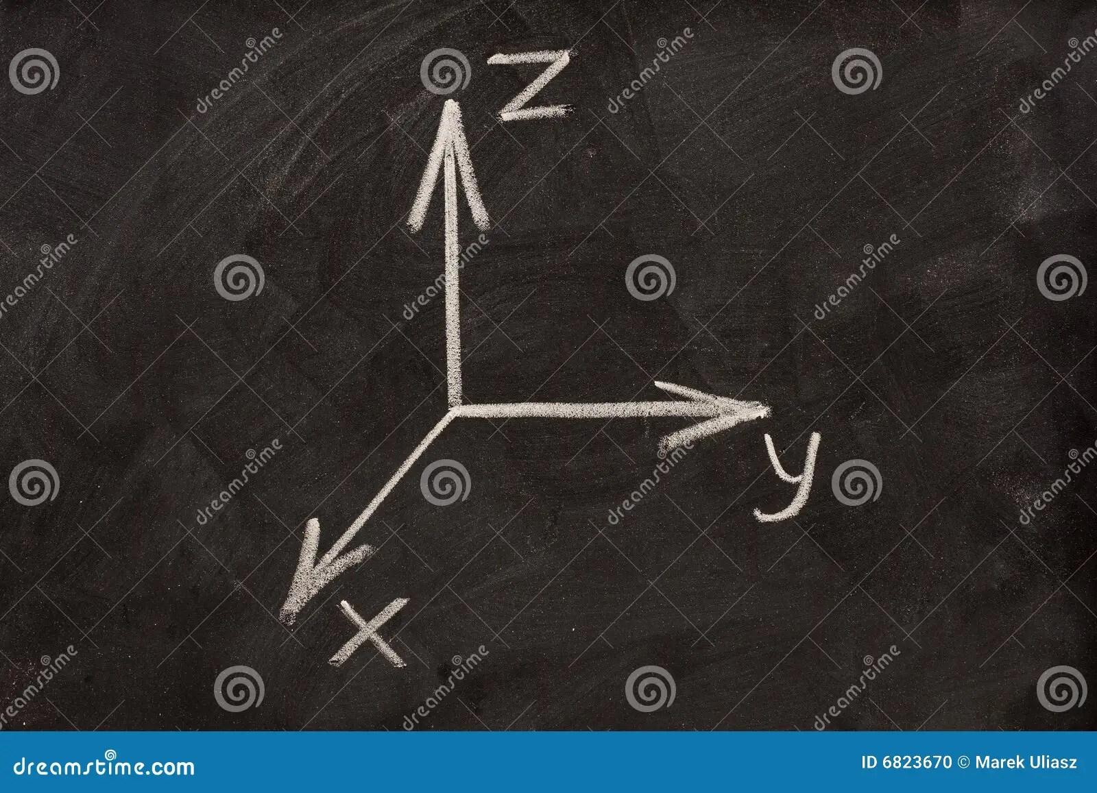 Cartesian Coordinate System On Blackboard Stock Photo