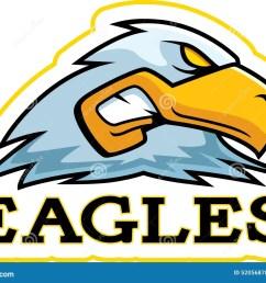 a cartoon illustration of an eagle mascot head  [ 1300 x 1014 Pixel ]