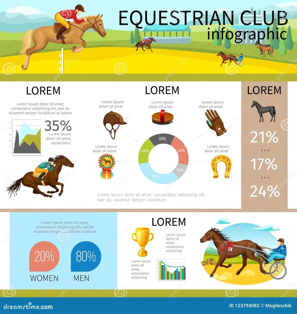 medium resolution of cartoon equestrian club infographic template with jockeys riding horses cap glove horseshoe medal brush diagram graphs vector illustration