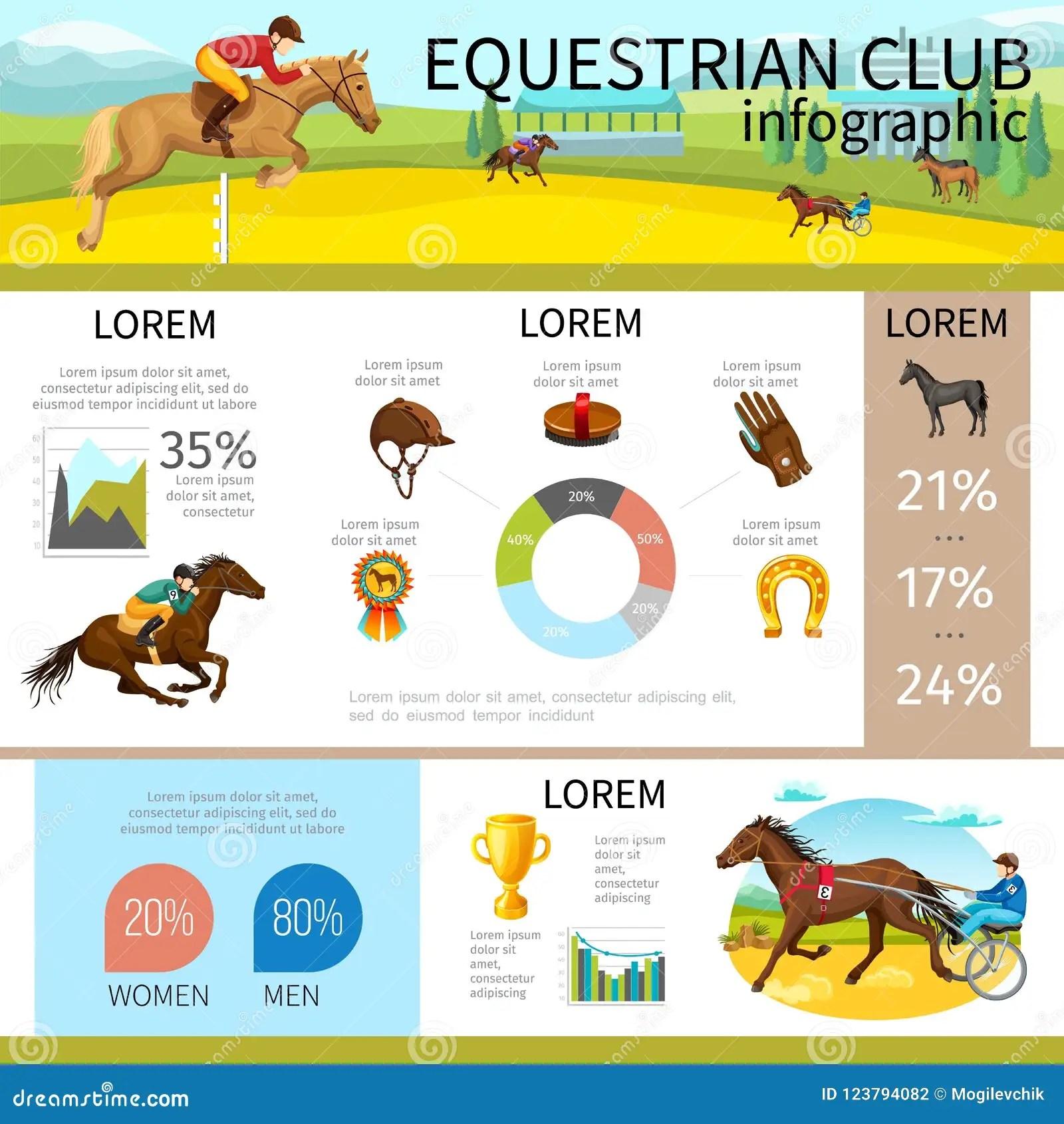 hight resolution of cartoon equestrian club infographic template with jockeys riding horses cap glove horseshoe medal brush diagram graphs vector illustration
