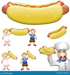 cartoon hotdog clip art [ 1300 x 1390 Pixel ]