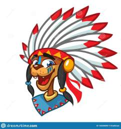 cartoon native american indian character illustration clipart  [ 1600 x 1690 Pixel ]
