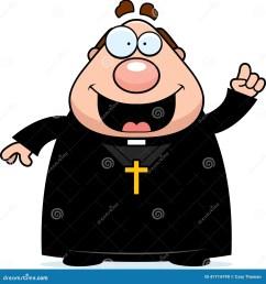 cartoon priest idea [ 1374 x 1300 Pixel ]